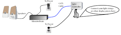 animated lighting products controllers standard light