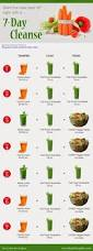 37 best cleanses images on pinterest health cook and eat