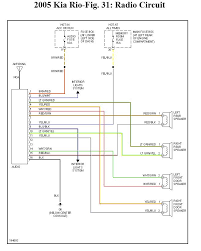 stereo wiring diagram kia wiring diagrams instruction