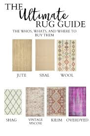Area Rug Size For Living Room by Rug Guide Roselawnlutheran