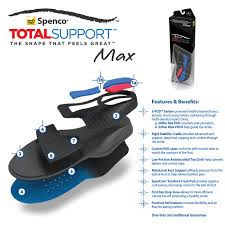 Spenco Comfort Insoles Ironman Total Support Max Insoles By Spenco Physioroom Com