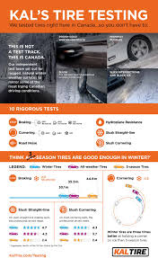 nissan canada winter tires putting tires to the test news u0026 features autotrader ca