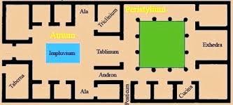 roman villa house plans house plan