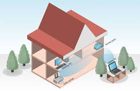 home wireless network design diagram amusing home wireless network design pictures exterior ideas 3d