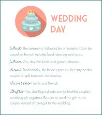 registry finder wedding the ultimate guide to wedding celebrations wedding planning