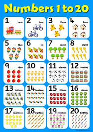 counting numbers 1 to 20 counting numbers wisdomwallcharts