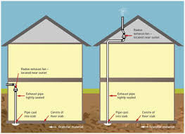what you should know to get rid of radon