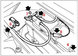 cadillac srx fuse box cadillac srx fuse box diagram cadillac
