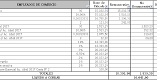 media jornada empledo de comercio 2016 ejemplo recibo de sueldo empleados de comercio liquidación mayo 2017