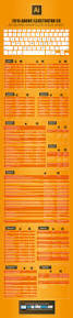 Design This Home Money Cheat by 2015 Illustrator Keyboard Shortcuts Cheat Sheet Design