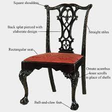 Ideas For Hepplewhite Furniture Design 170 Best Design Icons Images On Pinterest Reference