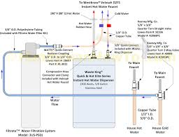 how does plumbing work cold water dispenser schematic diagram circuit and