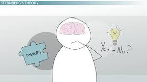 robert sternberg in psychology theory creativity u0026 intelligence