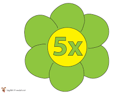 pet x5 multiplication flower free classroom display resource