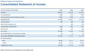 Income Statement Excel Template Income Statement For Advanced Financial Statement Analysis Templates