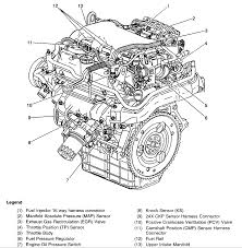 3500 engine diagram chevy wiring diagrams instruction