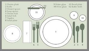 how to set table how to set a perfect table