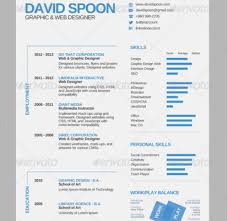creative one page resume template graphic cloud