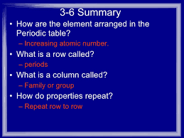 How Does The Modern Periodic Table Arrange Elements 3 6 Modern Periodic Table