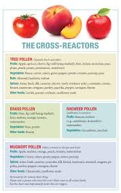 19 best images about health allergies on pinterest allergies