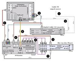 100 wiring diagram for vespa px 96 best vespa images on