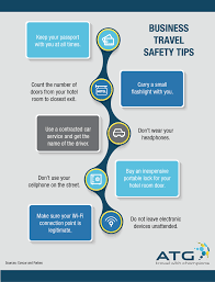 travel safety tips images Atg safety first tips to stay safe while on the road atg png
