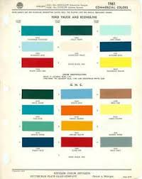 paint color wheel chart on popscreen