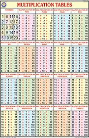 free printable large multiplication chart pretty design math tables 1 to 20 table 100 multiplication chart