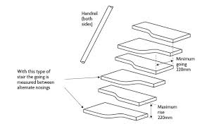 Alternate Tread Stairs Design Alternating Tread Stair Designing Buildings Wiki
