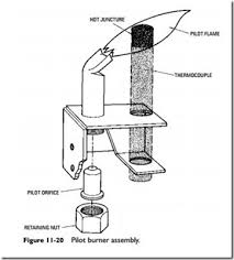 gas furnaces gas pilot assembly hvac machinery
