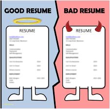 creative resume exles unique and resume exles resumes luxury vs spiderdesignz