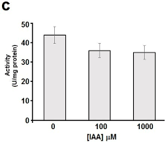 ijms free full text novel redox dependent esterase activity