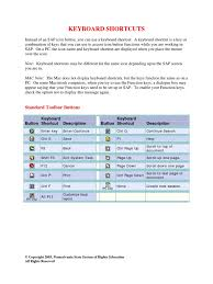 Three Blind Mice Notes For Keyboard Sap Shortcut Keys Keyboard Shortcut Control Key