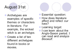 archetypal themes list archetypes movies essays homework academic writing service