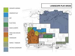 toddler floor plan playscapes blog learning landscapes professional playscape