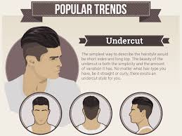 the most popular men u0027s hairstyles business insider