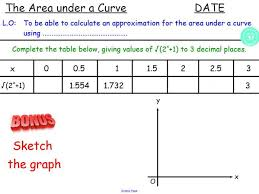 complex volumes and surface area homework pack grades b a by