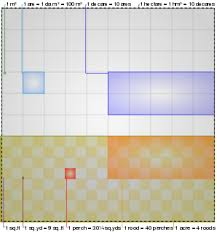 m2 to sq ft square foot wikipedia