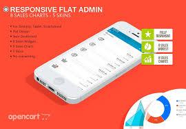 responsive flat admin opencart themes creative market