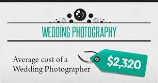 average wedding photographer cost your philadelphia wedding dj wedding tips