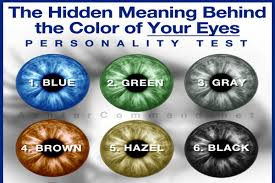 what does your eye colour say about you aaj