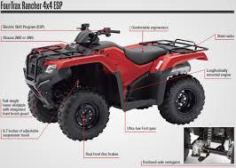 mini jeep atv 2017 honda rancher 420 es atv review specs trx420fe1 4x4