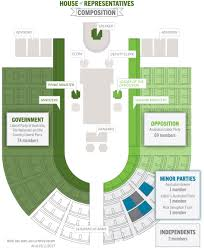 Houses Of Parliament Floor Plan The House Of Representatives Multimedia Parliamentary