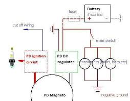 powerdynamo integration of pd system into existing grid