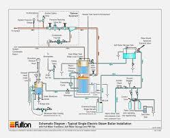 gordon piatt wiring diagrams gandul 45 77 79 119