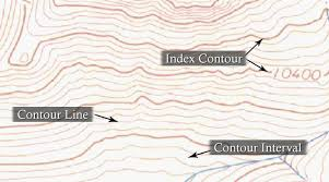 how to read topographic maps how to read and interpret topographic maps sole adventure
