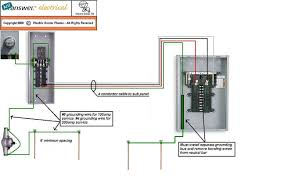 wiring sub panel diagram for out building u2013 readingrat net
