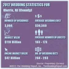 dj wedding cost average wedding dj cost in nj 28 images orthodox wedding the