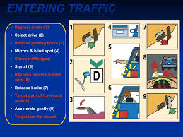 Driving Blind Spot Check City Driving