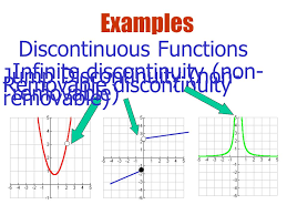 1 4 continuity and one sided limits ppt download